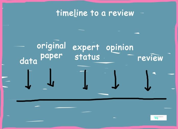 review cartoon