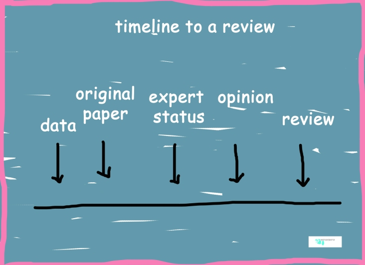 review cartoon