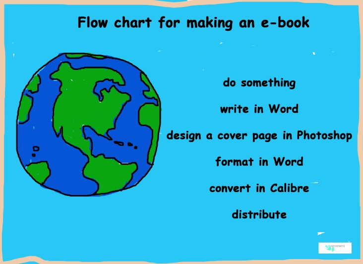 ebook flowchart
